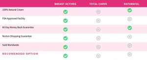 My Personal Breast Actives Review 2020 Changed My Life